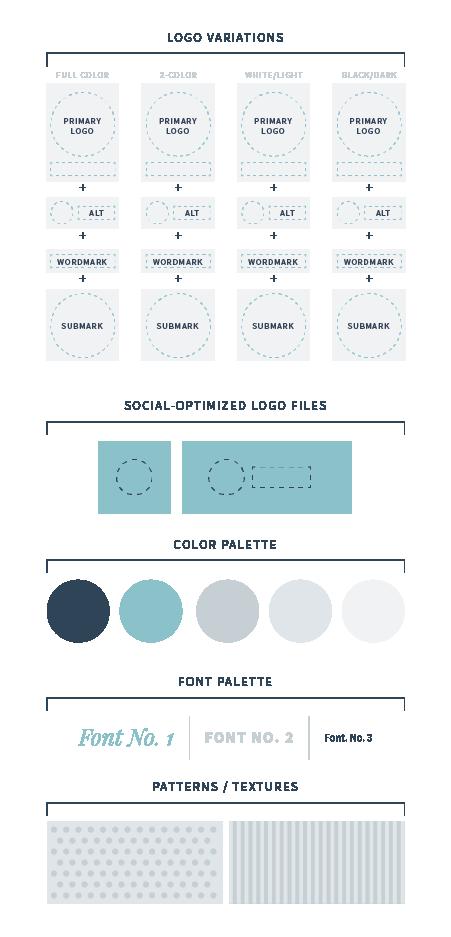 BrandingPage-Process-5@2x