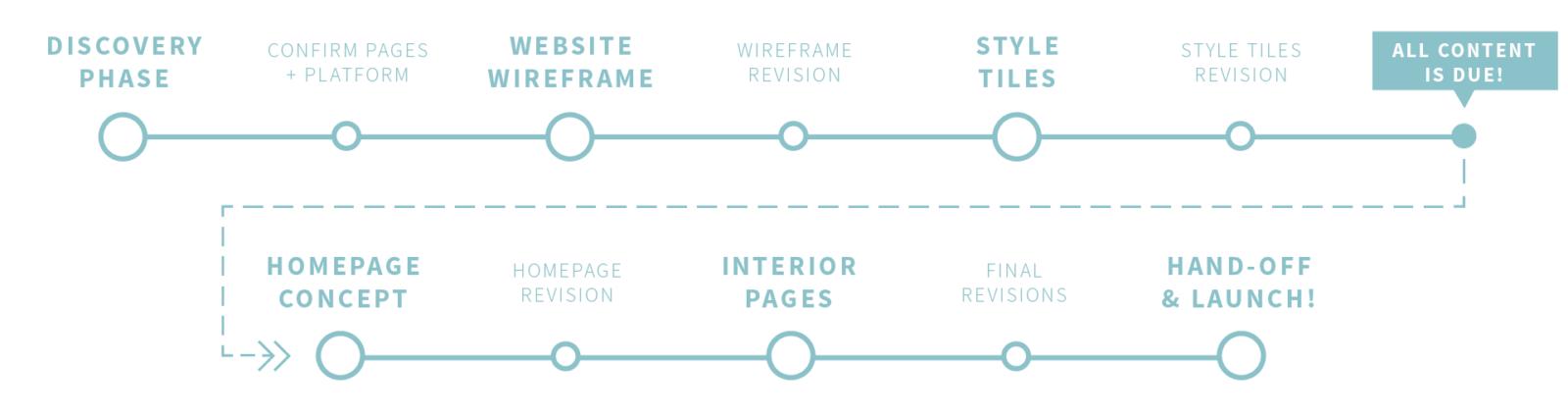 DesignProcess-Standard-Web-12