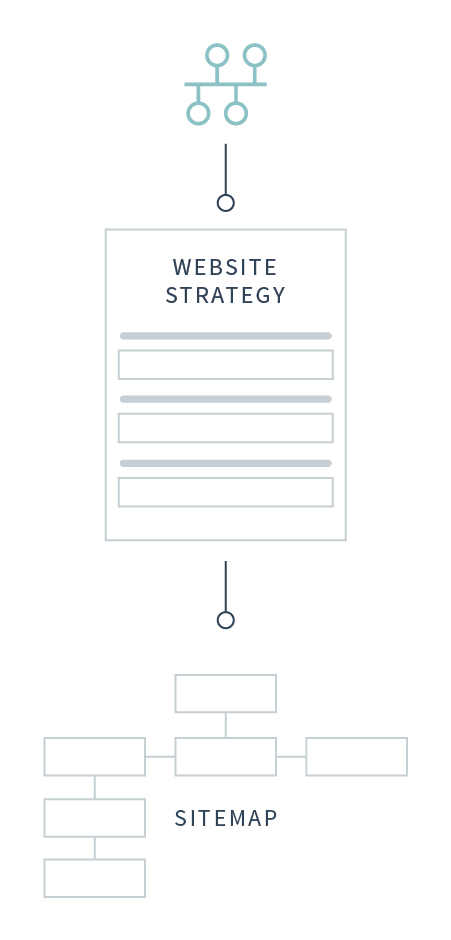 WebsitePackages-Process-2@2x