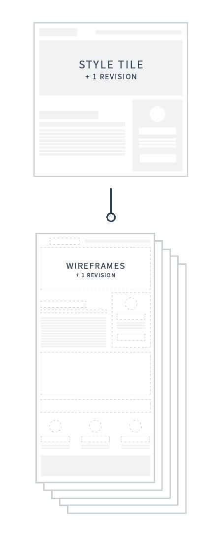 WebsitePackages-Process-3@2x
